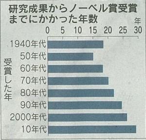 f:id:chigau-mikata:20180428130139j:plain
