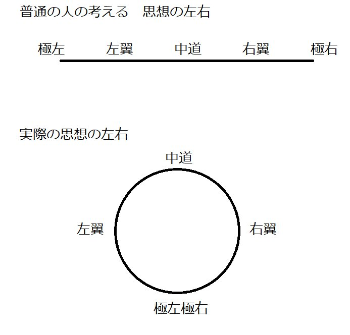 f:id:chigau-mikata:20180506213228j:plain