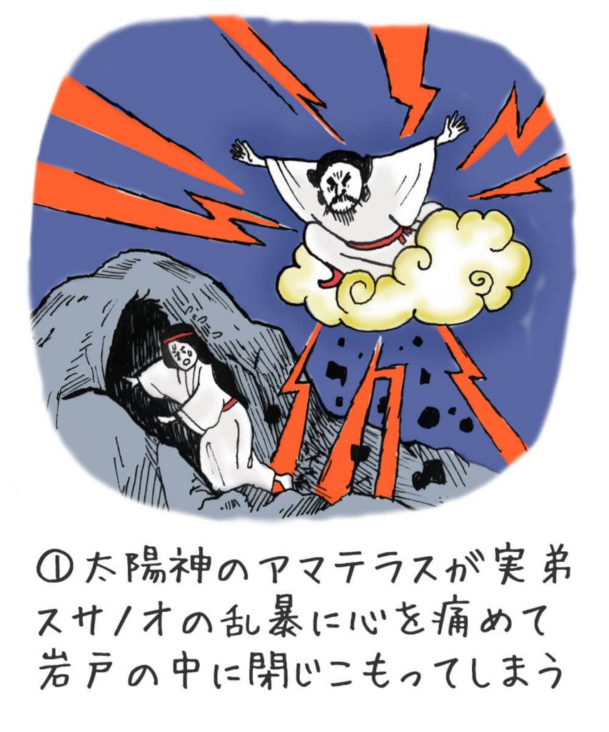 f:id:chigau-mikata:20180510122148j:plain