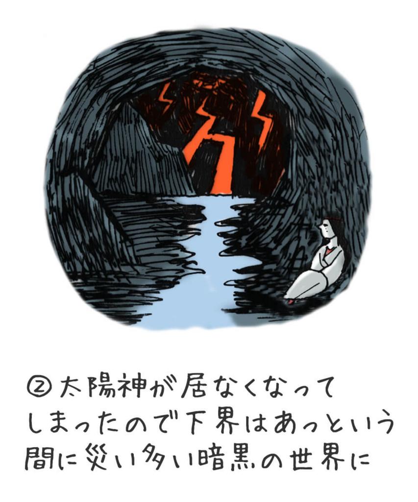 f:id:chigau-mikata:20180510122154j:plain