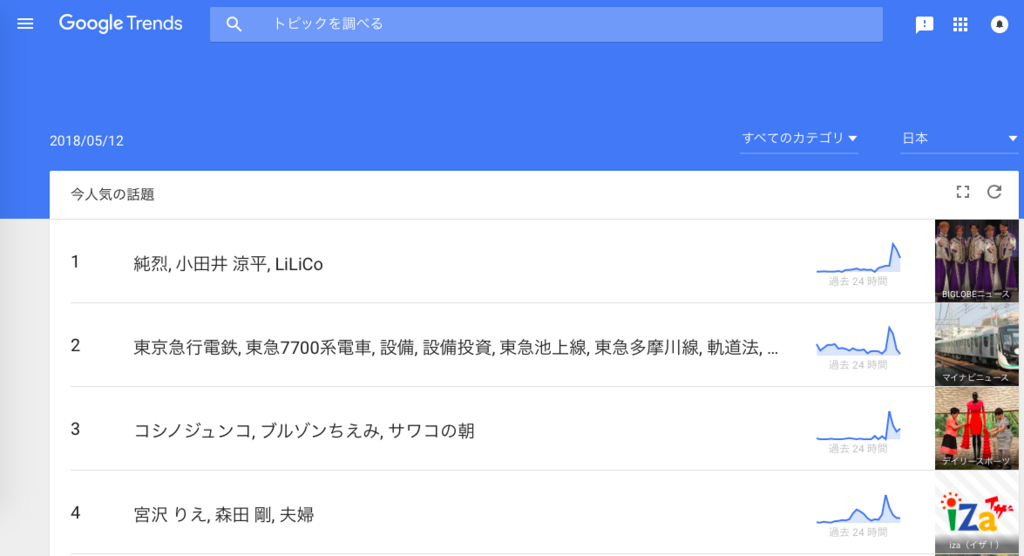 f:id:chigau-mikata:20180512111041p:plain