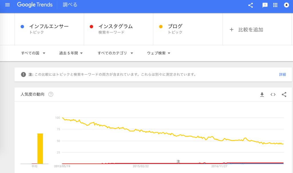 f:id:chigau-mikata:20180514134803p:plain
