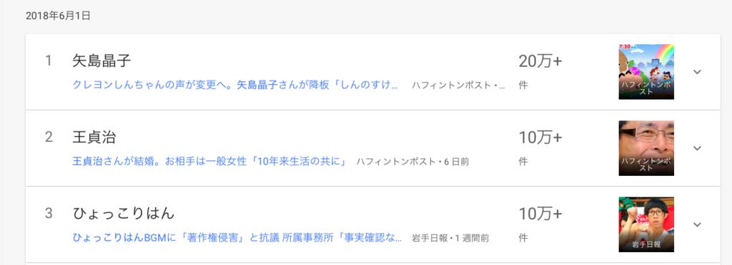 f:id:chigau-mikata:20180608211757p:plain