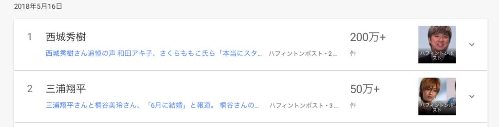 f:id:chigau-mikata:20180608212008p:plain