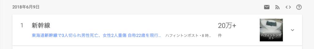 f:id:chigau-mikata:20180610085847p:plain