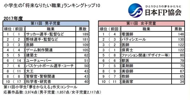 f:id:chigau-mikata:20180726104505p:plain