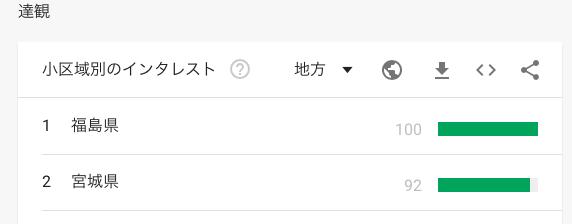 f:id:chigau-mikata:20180730162823p:plain