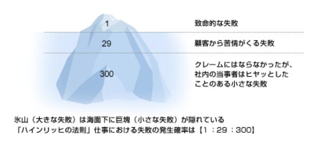 f:id:chigau-mikata:20180801160337p:plain