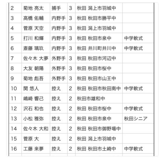 f:id:chigau-mikata:20180821105818p:plain