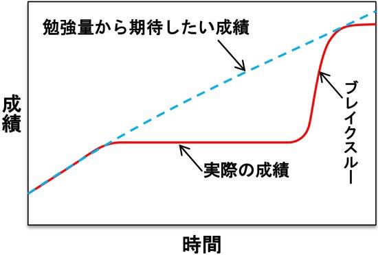 f:id:chigau-mikata:20180920185226p:plain