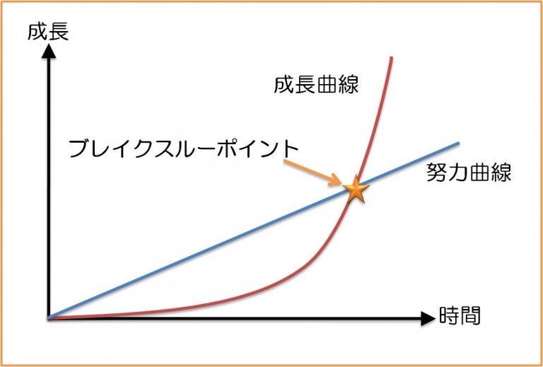f:id:chigau-mikata:20180920185317p:plain