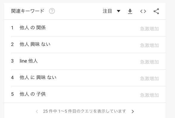 f:id:chigau-mikata:20181005172857p:plain
