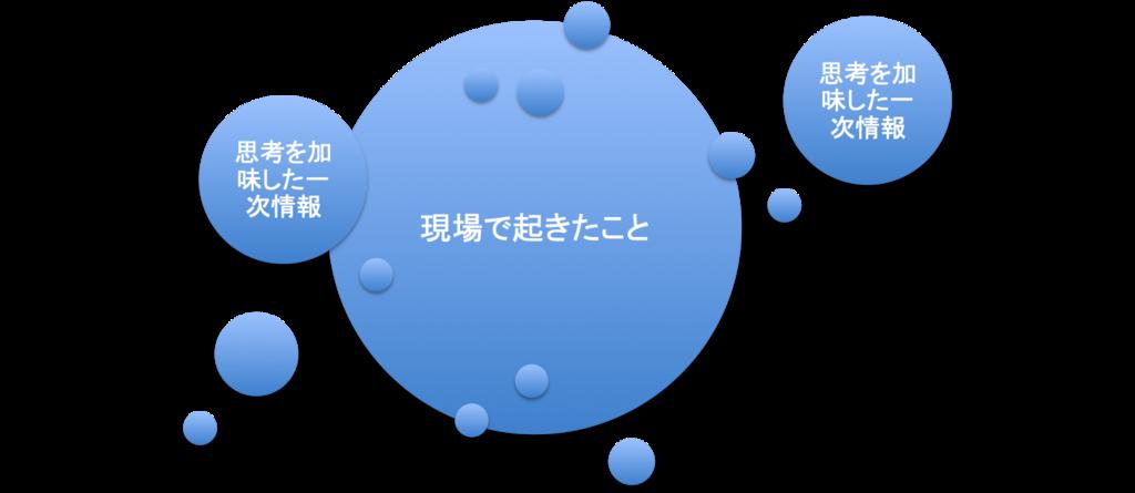 f:id:chigau-mikata:20181030121820p:plain