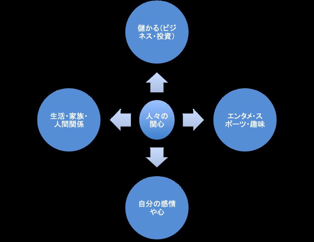 f:id:chigau-mikata:20181030232111p:plain
