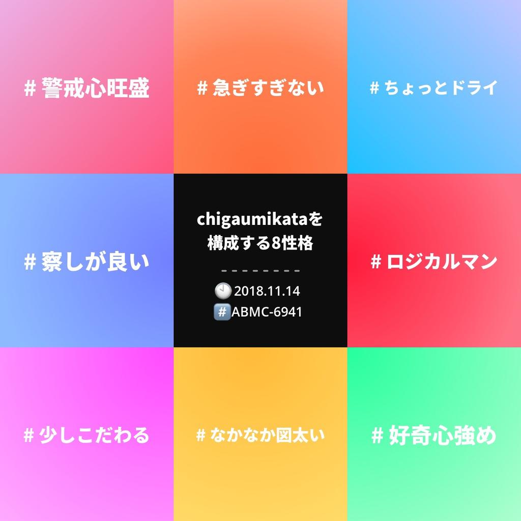 f:id:chigau-mikata:20181114173415p:plain