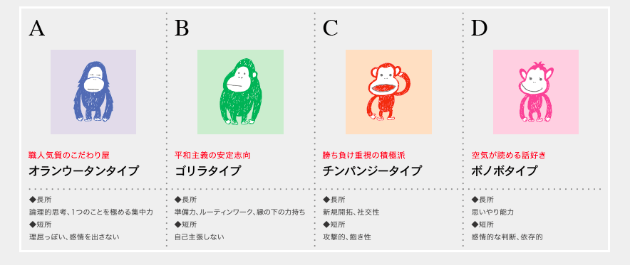 f:id:chigau-mikata:20181121111649p:plain