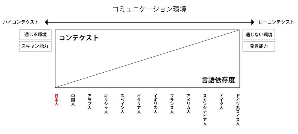 f:id:chigau-mikata:20181227130421p:plain