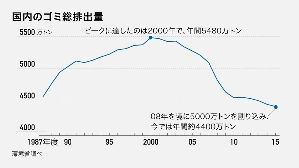 f:id:chigau-mikata:20190101133445j:plain