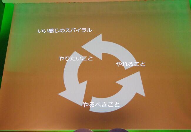 f:id:chigau-mikata:20190102111623p:plain