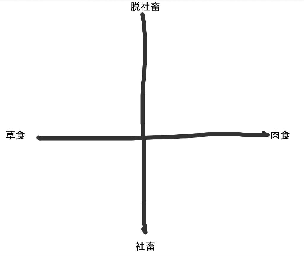 f:id:chigau-mikata:20190111155903j:plain