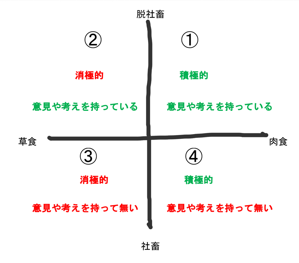 f:id:chigau-mikata:20190111160011j:plain
