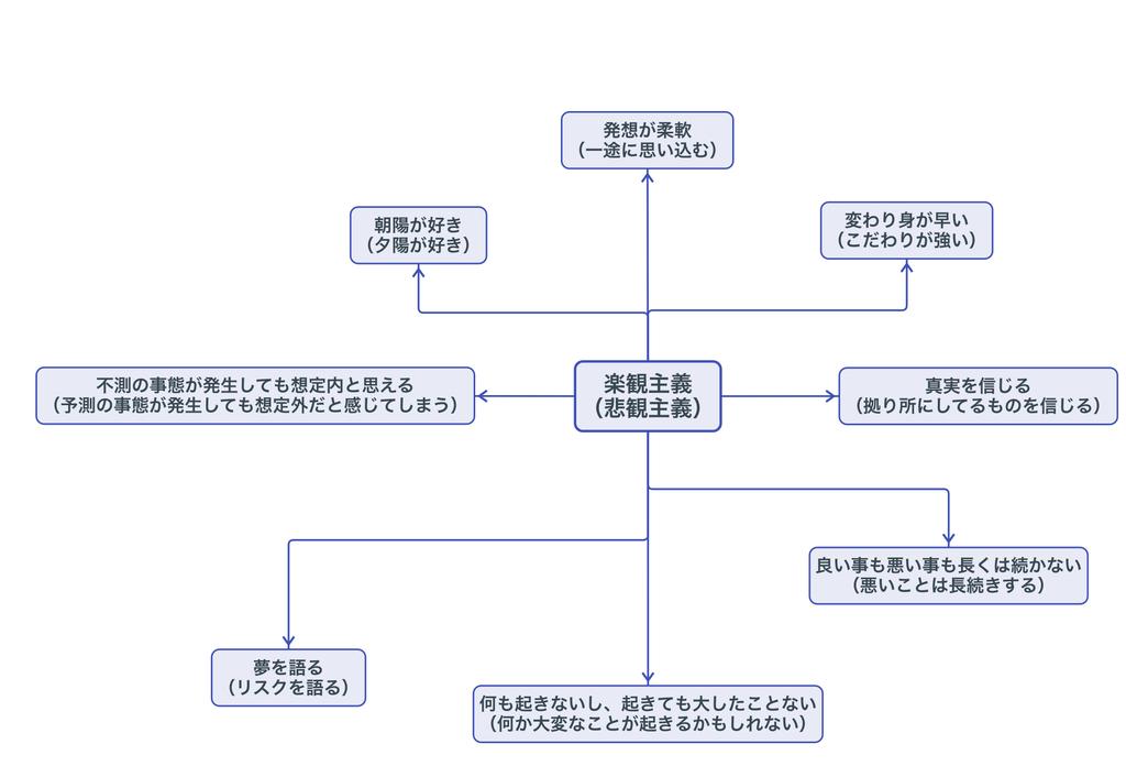 f:id:chigau-mikata:20190115162331j:plain