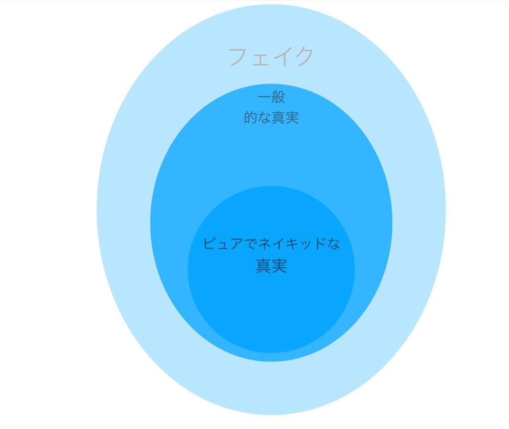 f:id:chigau-mikata:20190202171913j:plain