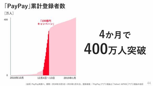 f:id:chigau-mikata:20190216113301j:plain