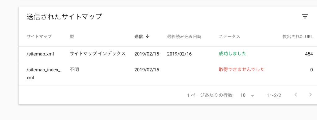f:id:chigau-mikata:20190218131453j:plain