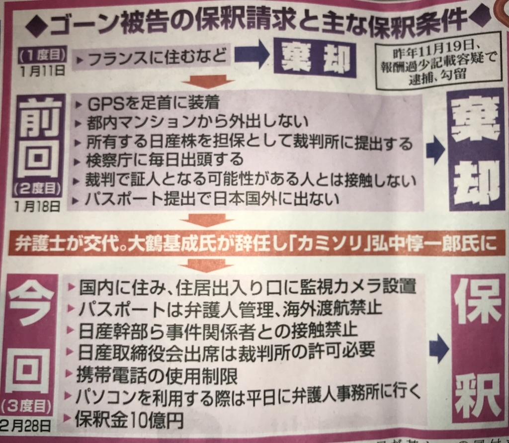 f:id:chigau-mikata:20190306120440j:plain