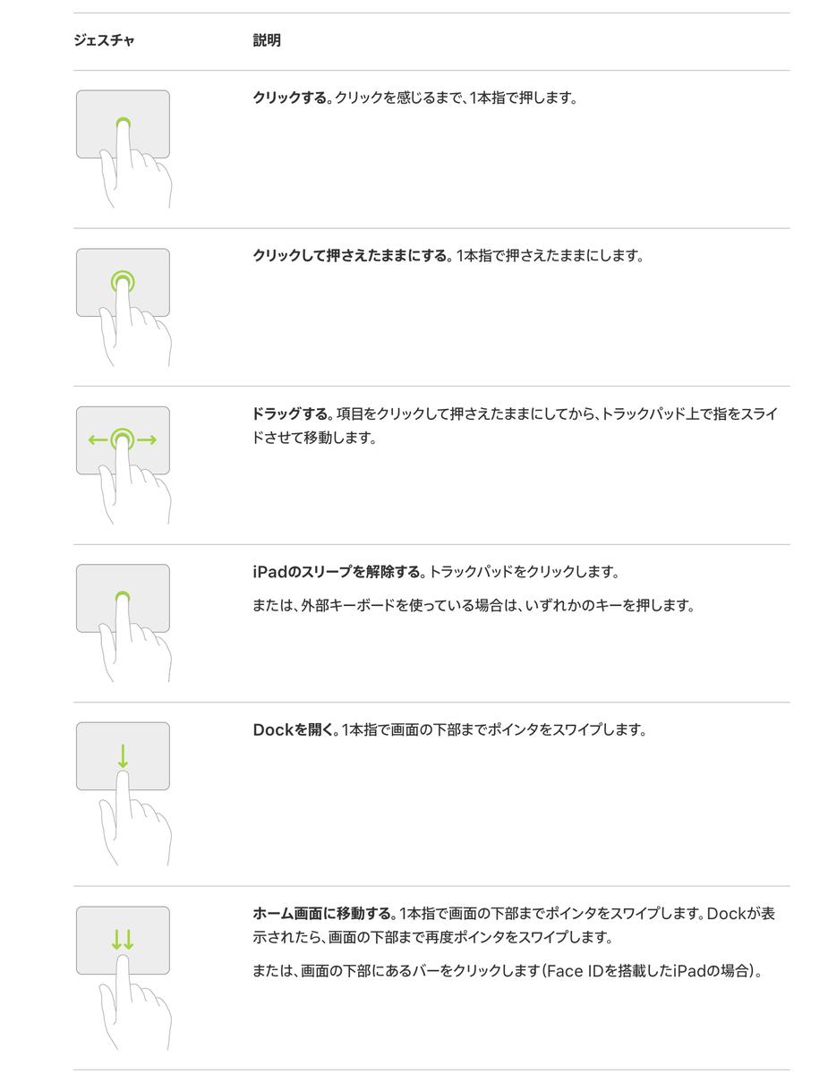 f:id:chigau-mikata:20200619213254j:plain