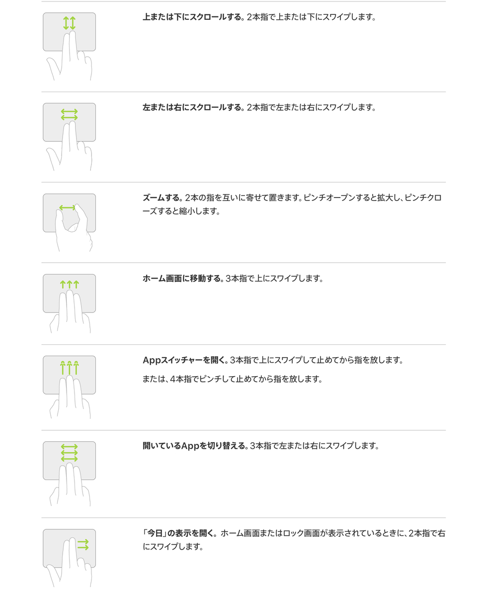 f:id:chigau-mikata:20200619213355j:plain