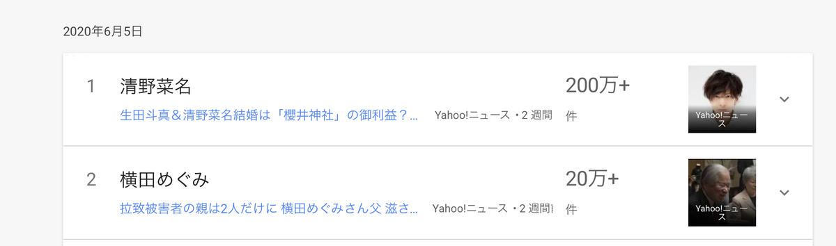 f:id:chigau-mikata:20200626110645j:plain