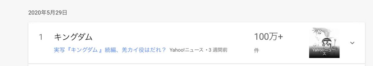f:id:chigau-mikata:20200626110833j:plain