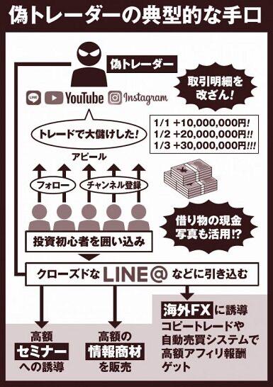 f:id:chigau-mikata:20200914111027p:plain