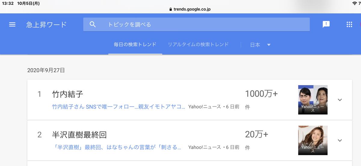 GoogleTrends急上昇ワード 竹内結子