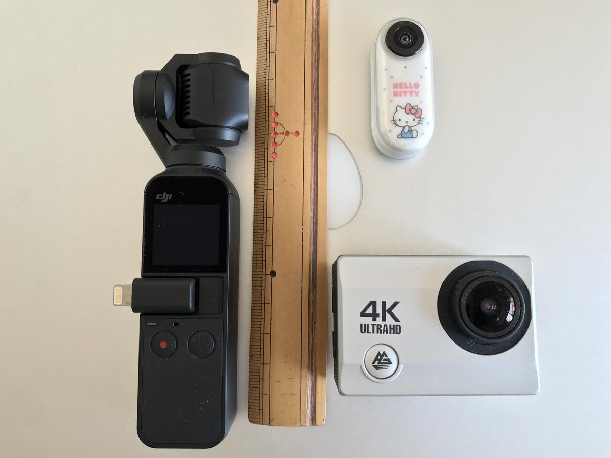 三種類のカメラのサイズ比較