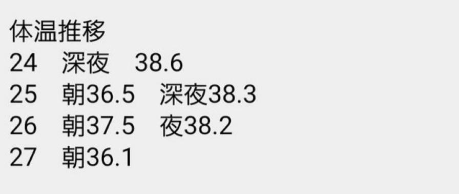 羽田雄一郎議員の体温推移