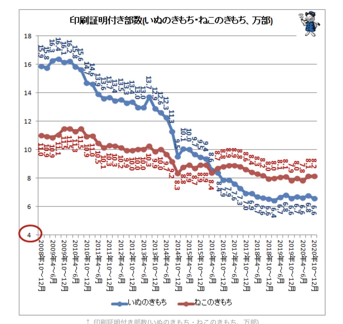 f:id:chigau-mikata:20210317112937j:plain