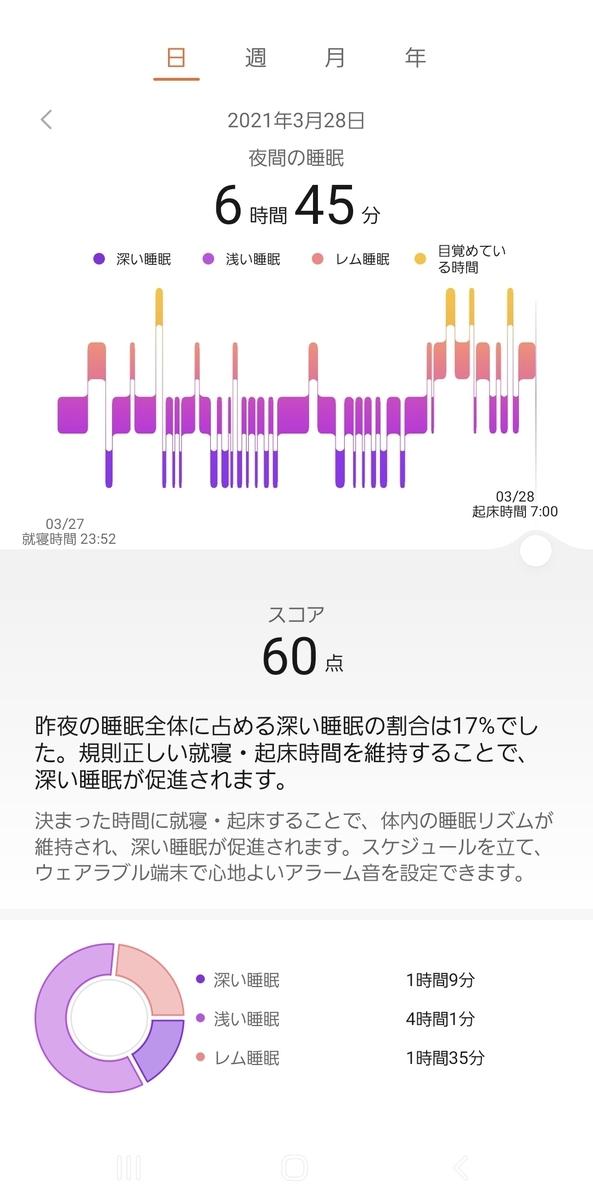 f:id:chigau-mikata:20210328122837j:plain