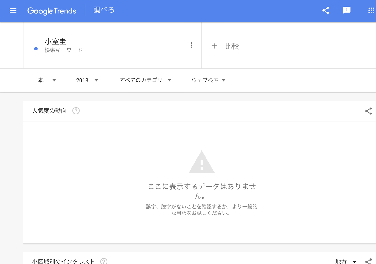 GoogleTrends 『小室圭』 2018年