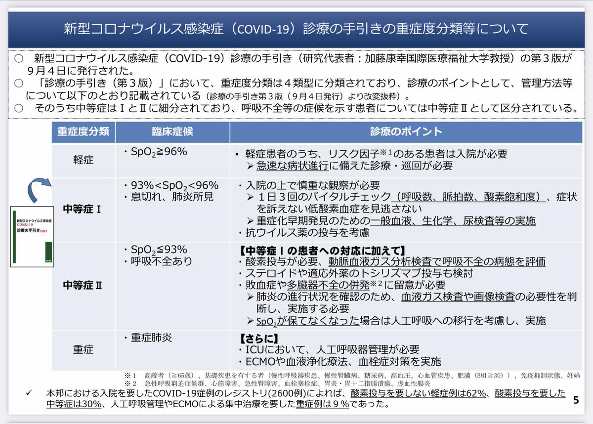 厚労省 コロナ症状別分類