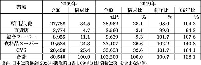 f:id:chigau-mikata:20210814104809j:plain