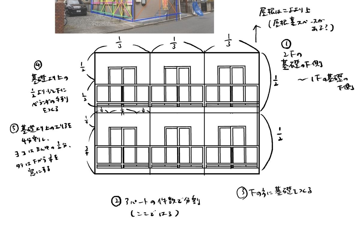 f:id:chigu88:20200104215908j:plain