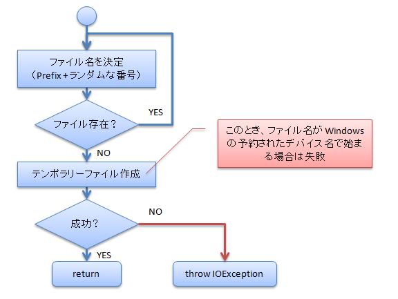 f:id:chiheisen:20131202005231p:image