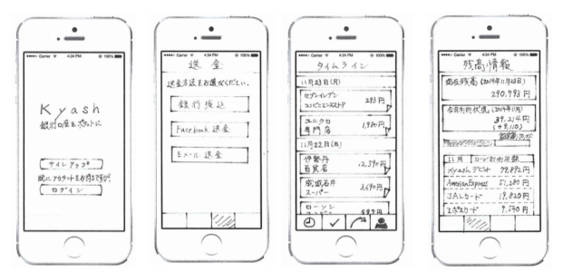f:id:chihiro-hara:20190125105950p:plain