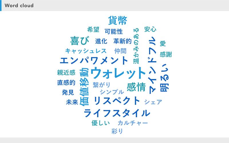 f:id:chihiro-hara:20190731185953j:plain