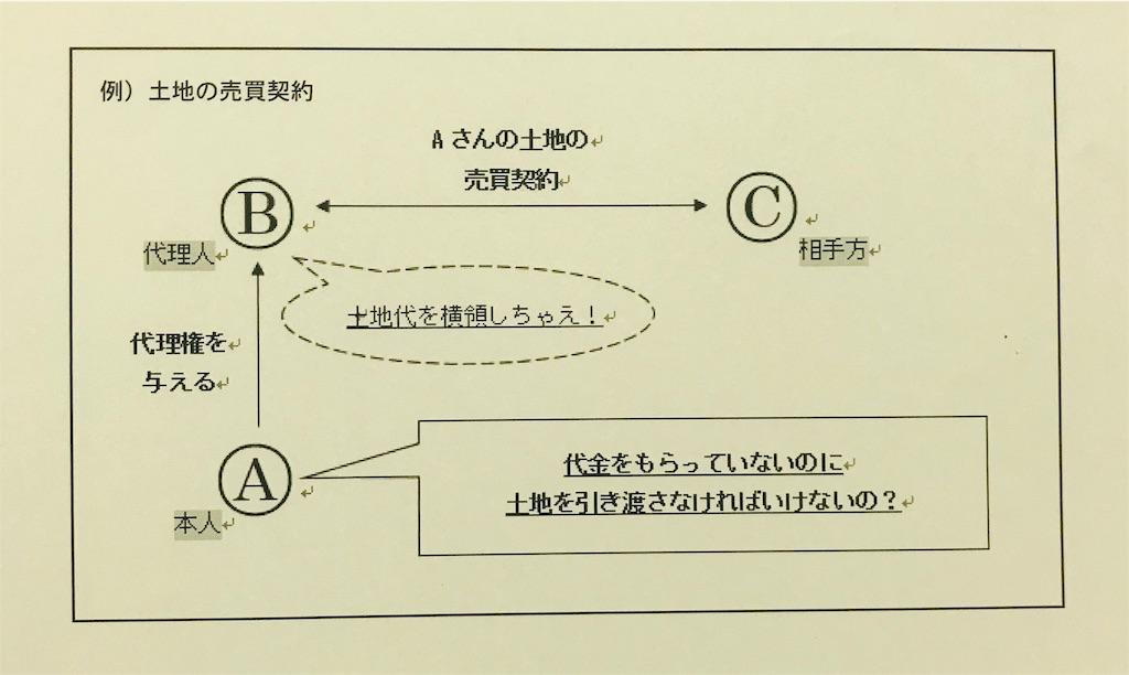 f:id:chihiro-kk:20181113184054j:image