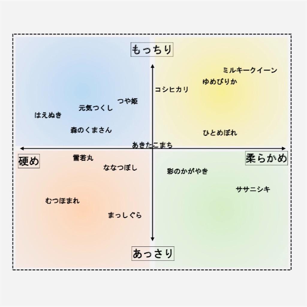 f:id:chihiro-kk:20181213221834j:image