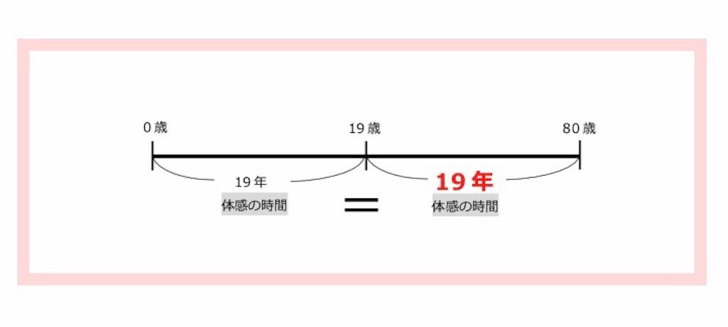 f:id:chihiro-kk:20190208032602j:image